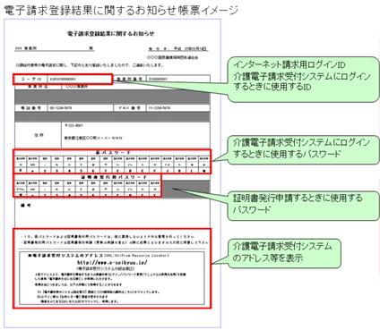 事業者の皆様へ | 福岡県国民健康保険団体連合会